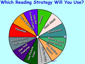 Smartboard Reading Comprehension Strategy Spinner
