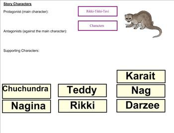 Smartboard: Rikki-Tikki-Tavi Plot Summary: Diagram: SMART Board
