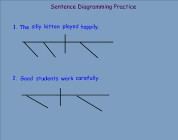 Smartboard sentence diagramming exercises by suzanne conway tpt smartboard sentence diagramming exercises ccuart Image collections