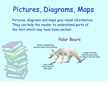 Smartboard: Text Features