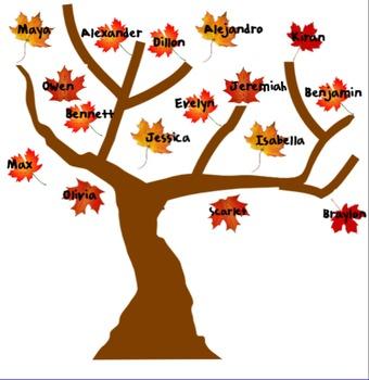 Smartboard Tree Attendance
