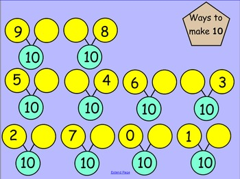 Smartboard: Ways to Make 6-10