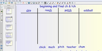 Smartboard Word Sorts - ch & tch