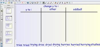 Smartboard Word Sorts - change y to i