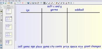 Smartboard Word Sorts - soft c and g