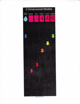 Smartboard lesson for 3 D shapes