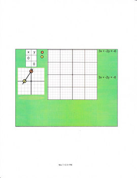 Smartboard lesson for graphing x and y intercepts