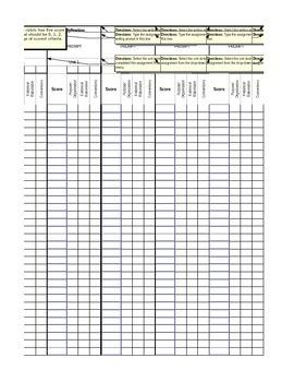Smarter Balanced Writing Rubric Tracker