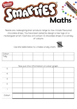 Smartie Maths