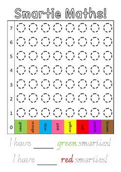 Smartie Maths Graph