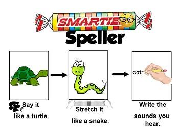 Smartie Speller Chart Flow Map