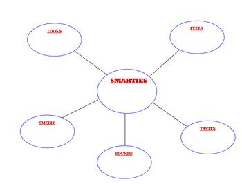 5 Senses Adjective Activity - Smarties Candy Graphic Organizer