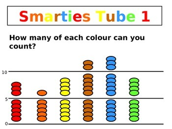 Excel - Smarties Graph and Tally Data