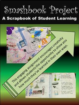 Smashbook Project (A Student-Made Scrapbook of Learning)
