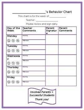 AM/PM Behavior Chart