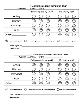 Smiley Behavior and Motivation Chart