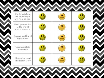 Smiley Face Writing Rubric