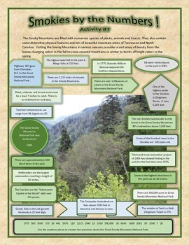 Smokies by the Numbers - Great Smoky Mountains National Park Research