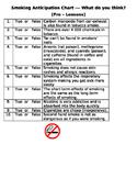 Smoking Tobacco Anticipation Chart