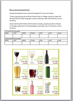 Smoking and Alcohol Awareness (1hr lesson, worksheets, clips)