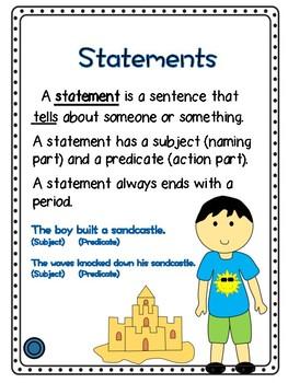 Smooth Sailing With Sentences Unit (Types of Sentences; Sentence Errors)