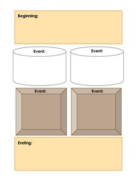 S'more Graphic Organizer