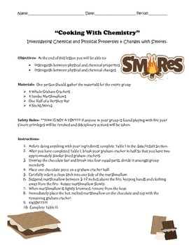 Smore Lab (Chemical and Physical Changes and Properties)