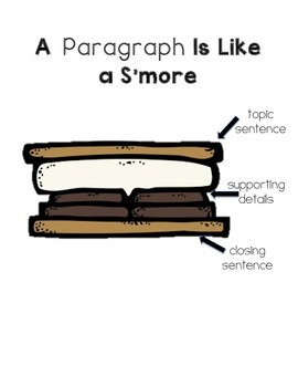 S'more Paragraph Graphic Organizer Poster