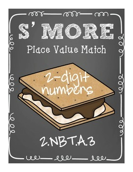 Smore Place Value Number Match -- 2 digit numbers