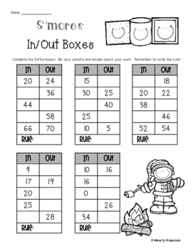 S'mores In / Out Boxes - Number Patterns / Rules