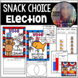 Snack Choice Election/Voting