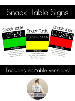 Snack Table Signs - Includes Editable Version - Open, Closing Soon, Closed