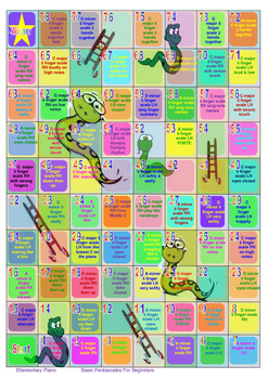 Snakes & Ladders Piano Game - Basic White Note Pentascales
