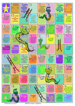 Snakes & Ladders Scales Game - ABRSM Grade 1 Piano Syllabus