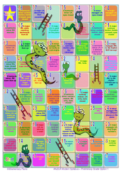 Snakes & Ladders Scales Game - ANZCA Modern Syllabus Preliminary Level