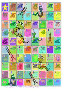 Snakes & Ladders Scales Game - Pre-ABRSM Gr 1 Pentascales