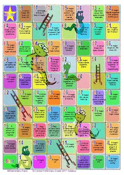 Snakes & Ladders Scales Game - St Cecilia 2017 Preliminary Grade Piano Syllabus