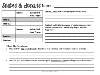 Snakes and Donuts Economics Activity