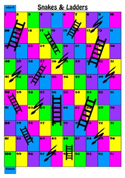 Snakes and Ladders Chart - Plain