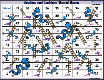 Snakes and Ladders Vowel Sound Games