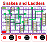 Snakes and Ladders on PowerPoint