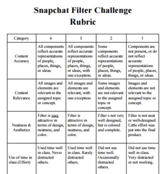Snapchat Filter Challenge - Cross Curricular Authentic Hands-On Assessment
