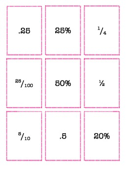 5th/6th Math: Unique Card game equivalent fractions, decimals and percentages.