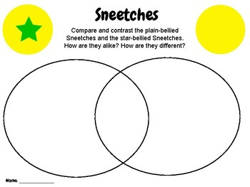Sneetches - Compare & Contrast Writing Activity (Dr. Seuss) Read Across America