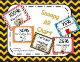 Snoopy AR Clip Chart