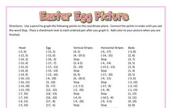 Easter Egg Coordinate Graphing Fun! - Ordered Pairs, all 4 Quadrants