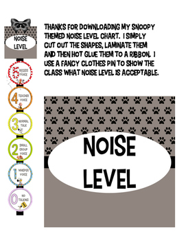 Snoopy Noise Chart