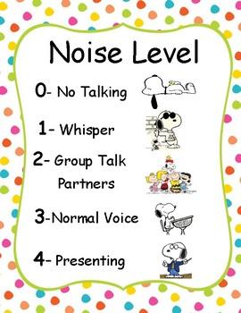 Snoopy Noise Level