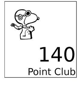 Snoopy Theme AR wall chart