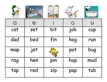 Snoopy Themed Vowel Bingo with CVC Words